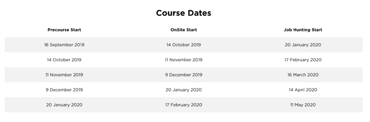 2019_H2_cohort_dates
